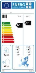 Label-Info: EU-Energielabel Raumheizgeräte