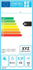 Label-Info: EU-Energielabel Geschirrspüler