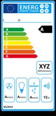 Label-Info: EU-Energielabel Dunstabzugshauben
