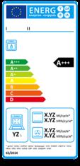 Label-Info: EU-Energielabel Gasbacköfen
