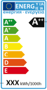 Label-Info: EU-Energielabel Haushaltslampen